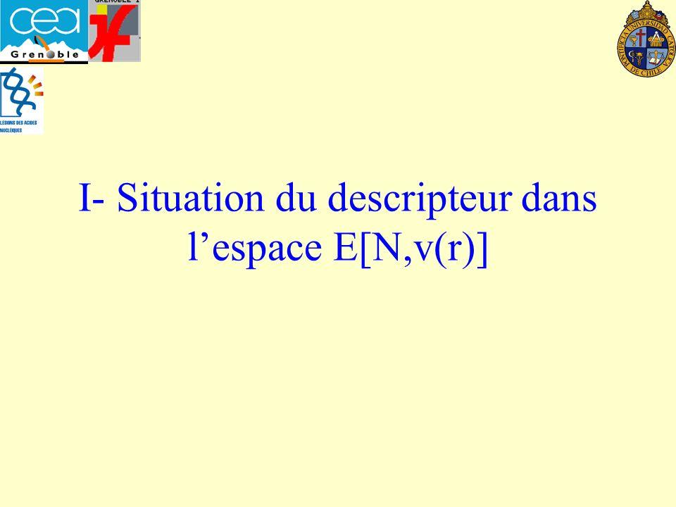 I- Situation du descripteur dans l'espace E[N,v(r)]